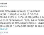 У Србији вакцинисано 2 милиона и 700 хиљада, или 50,1 одсто пунолетних грађана