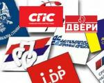Ko je finansirao stranke u Srbiji u 2015.