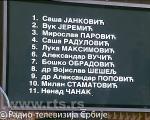 Јанковић први: Жребом одређен редослед председничких кандидата на гласачком листићу