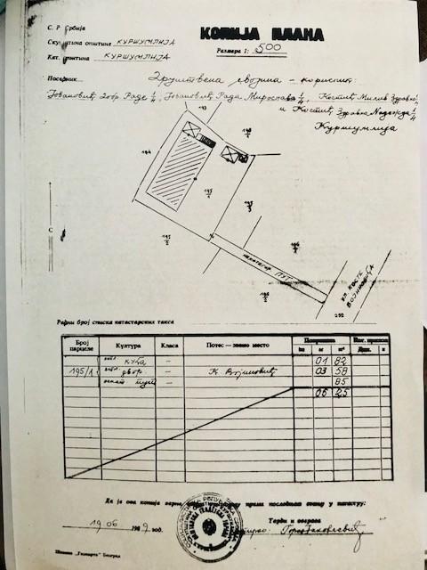 Dokaz o vlasništvu, Foto: Privatna arhiva
