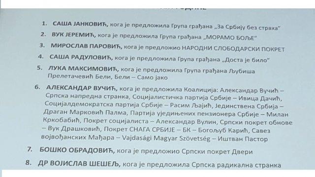 У Нишавском округу право гласа за 237.000 бирача
