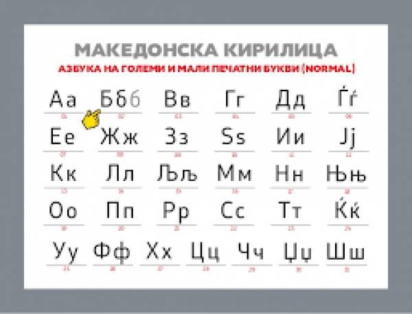 Објашњење под притиском: Македонски са ћирилицом остаје једини службени језик на целој територији