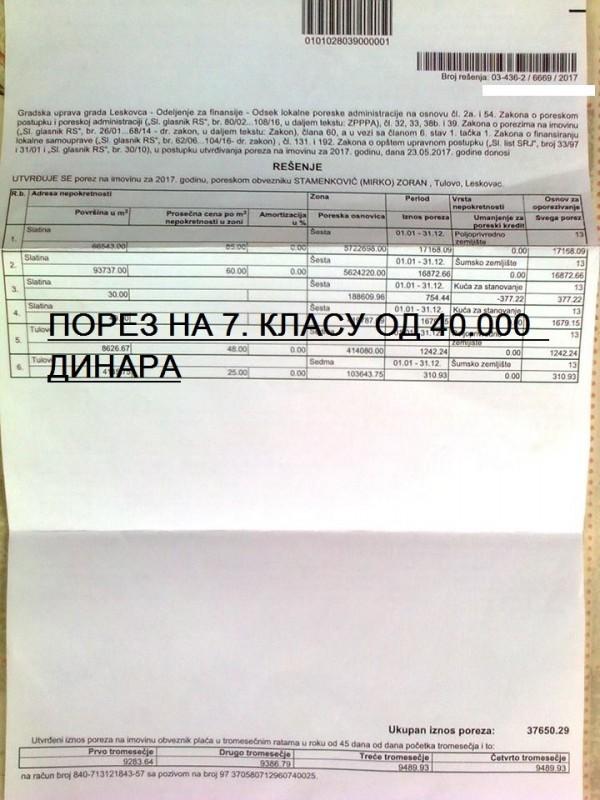 Skandal Poreske uprave u Leskovcu: Porez za zemljište 7. klase skoro 40.000 dinara?!