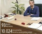 Нотар: Признајем, зарадио сам 10.000 евра за месец дана