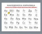 Objašnjenje pod pritiskom: Makedonski sa ćirilicom ostaje jedini službeni jezik na celoj teritoriji