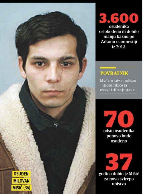 ŽRTVA ZAKONA O AMNESTIJI: Monstruma pustili da opet siluje i ubije