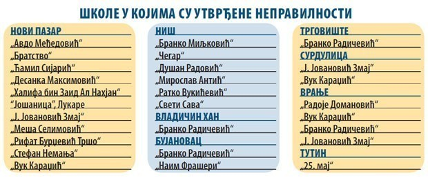 Ilustarcija: V.Novosti