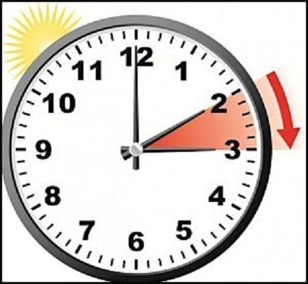 Ne zaboravite da pomerite časovnike unapred: Noćas spavamo sat vremena kraće